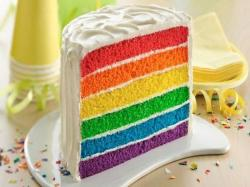 Eggless Rainbow Cake Recipe